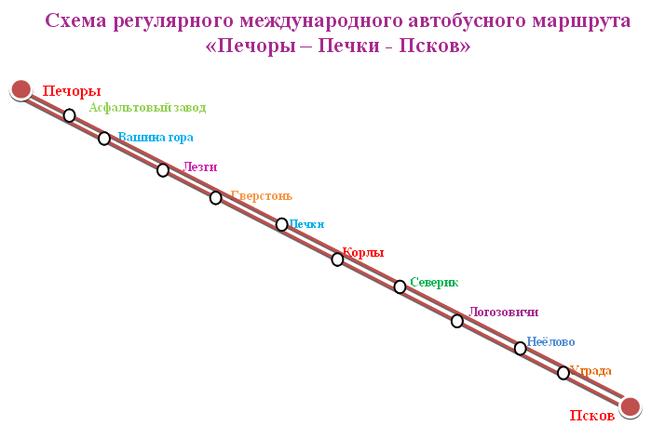 Схема маршрута Печоры - Псков